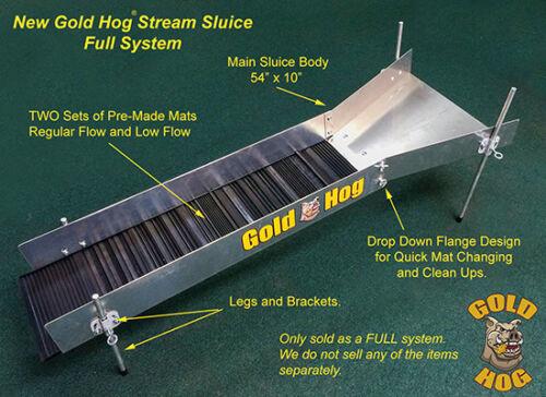 Stream Sluice