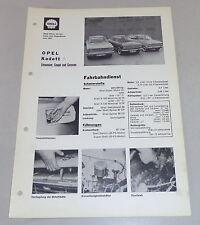 Shell Schmierplan für Opel Kadett B Limousine / Coupe / Caravan Stand 06/1967