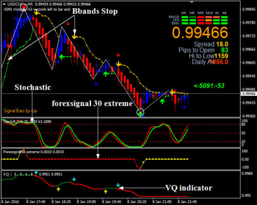 Jago Trading Strategy - Forex Trading System