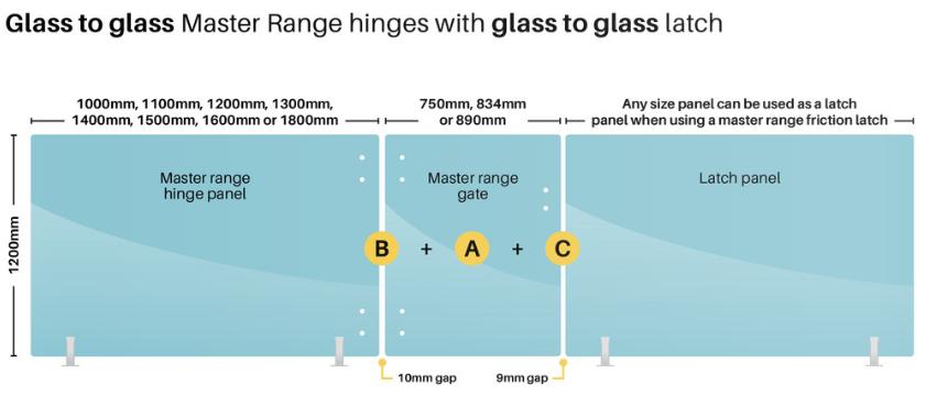 Master Range Hinge Set For Frameless Glass Pool Fence Gate Self Closing Ebay