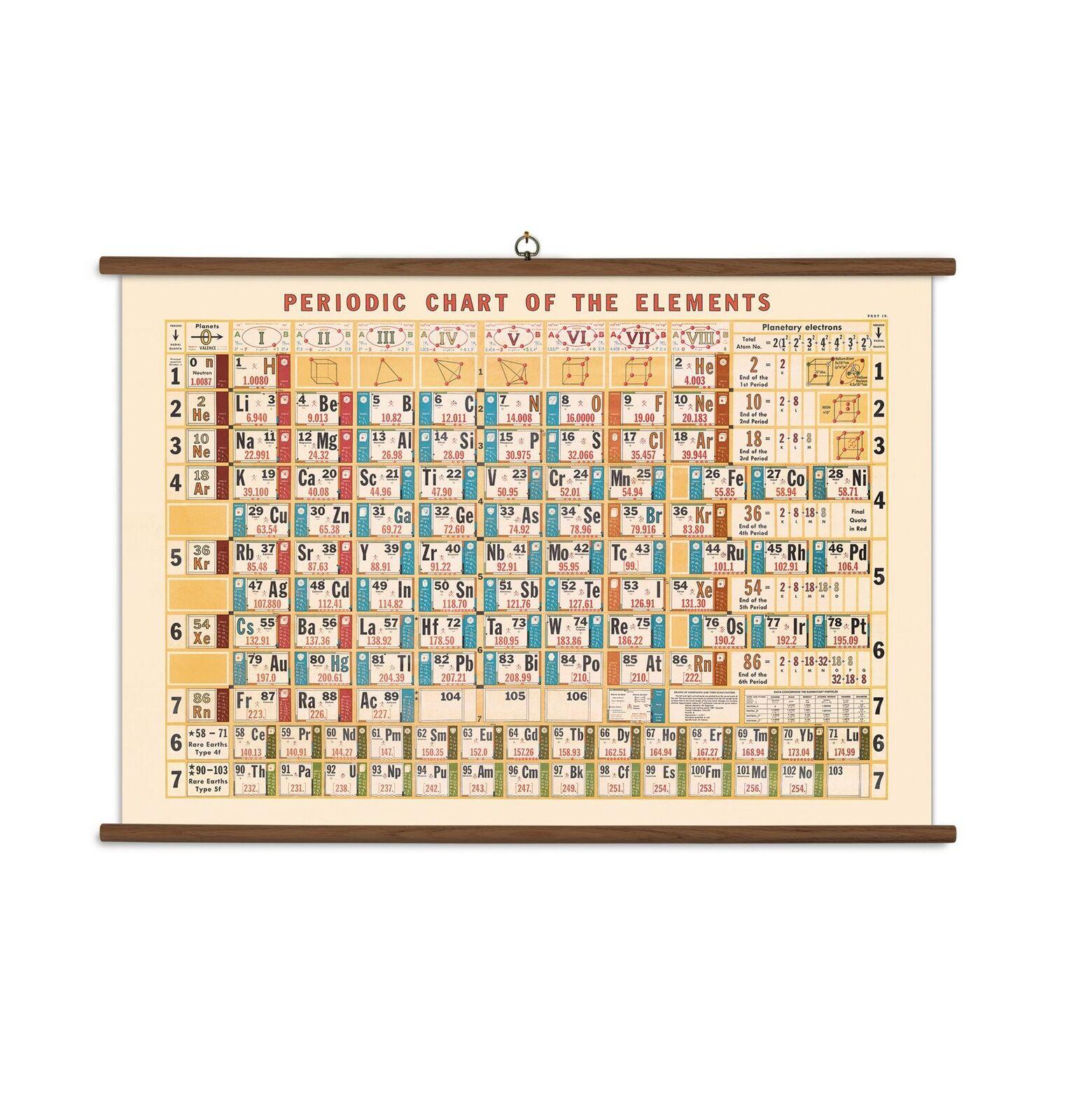 Cavallini - Fertig Zum Aufhängen Schule Chart-Periodic Tabelle der Elemente