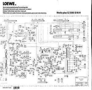 LOEWE-Servicekurzanleitung-Media-plus-Q-2500-B-M-H
