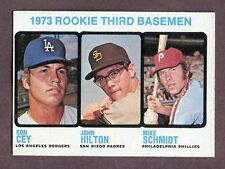 1973 Topps Mike Schmidt 615 Baseball Card