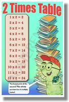 2 Times Table - Classroom Math Poster