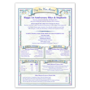 Wedding-Anniversary-Personalised-Gift-1st-5th-10th-20th-30th-40th-50th-60th