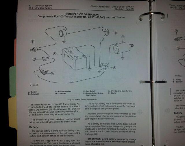 John Deere 300 312 314 and 316 Hydrostatic Tractor Service Manual   eBay