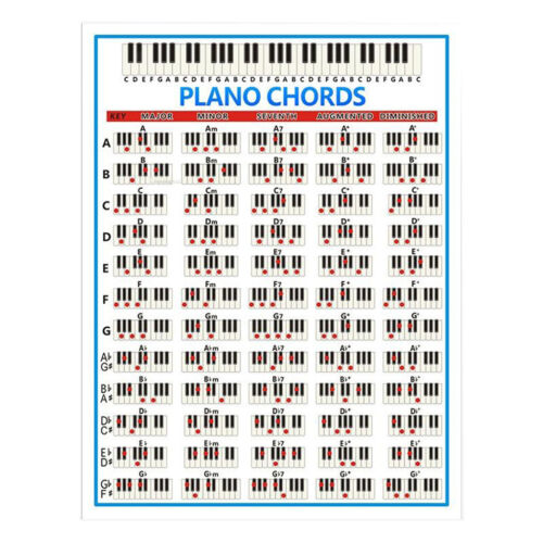 PIANO CHORDS WALL POSTER CHART FÜR PIANO BEGINNERS PRACTICE AIDS