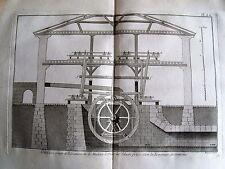 91-3-78 Gravure 1783 Panckoucke glaces, coupe & élévation de la machine à polir