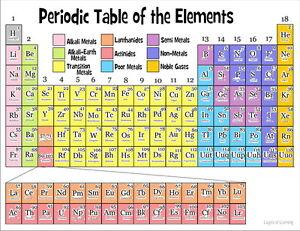 022 tabla peridica de los elementos de tela elementos qumicos 18 la imagen se est cargando 022 tabla periodica de los elementos de tela urtaz Images