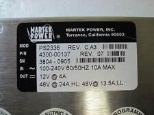 Extreme Networks Martek Power PS2336