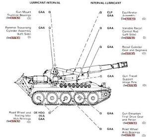 m109 m110 m119 m198 105mm 155mm howitzer operator repair parts 20 rh ebay com Oto Melara Mod 56 M105 Howitzer