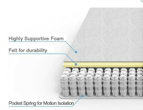 OPTION FOR PILLOW SILK POCKET SPRUNG MATTRESS 2FT6 3FT 4FT 4FT6 5FT 6FT