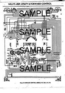 1958 Willys Panel Wiring Diagram - Diagram Schematic on
