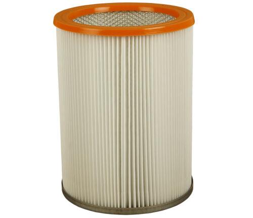 Absolutfilter Lamellenfilter für Nilfisk Alto turbo M2 S-FA PES Filter