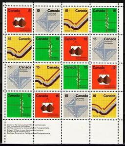 Canada 1972 Sc585aMi502-5x 1ms mnh Geological Congress