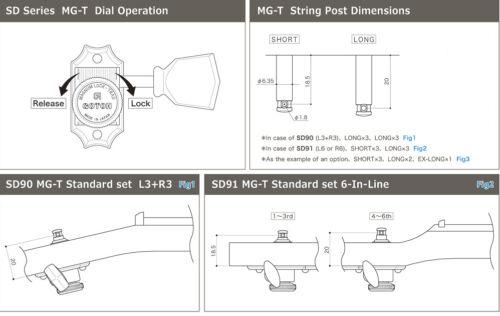 GOTOH SD91-MGT-05M Magnum Lock Trad Vintage Locking Tuners for Strat Tele  BLACK