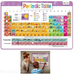 Kids Periodic Table Of Elements Poster 22x17in 118 Flash