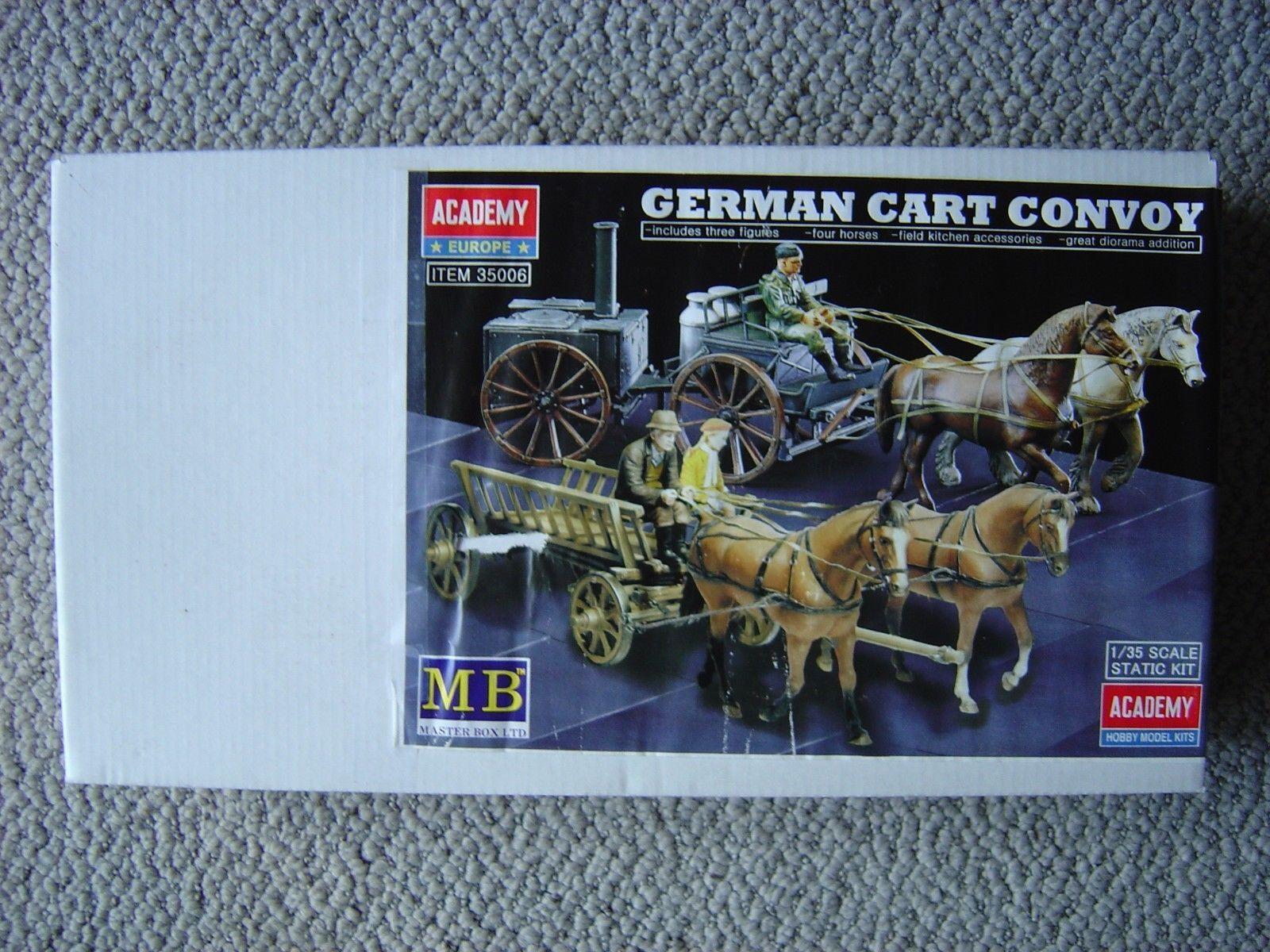 Academy Masterbox 1 35 German Horse Drawn Wagon Convoy (WWII)