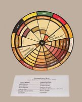 Colorwheel Stain Chart With Transtint Cross-reference