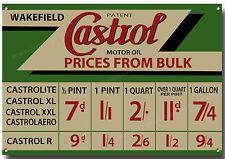 CASTROL PRICES FROM BULK METAL SIGN,RETRO,GARAGE,OIL