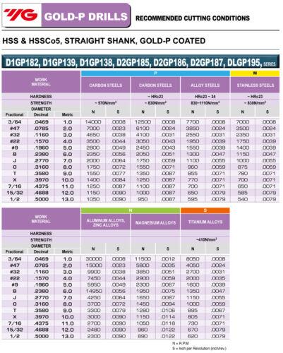 "M42 Jobber Length Straight Shank TiN Gold-P Drills YG1 5pcs 3//8/"" Cobalt"