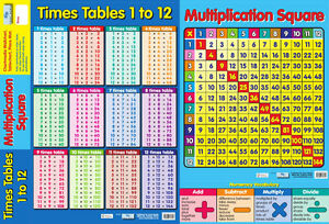 Educational-Chartmedia-Dual-Poster-Times-Tables-and-Multiplication-Square-0184