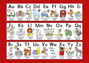 Alphabet Landschaft Lernen Poster Kinder-klassiker Poster A3 A4 NEU ...