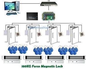 Keyless Magnetic Door Locks Maglock Door Entry Systems