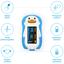 miniatura 3 - Pulsossimetro-da-dito-pediatrico-misuratore-di-ossigeno-saturimetro-per-bambini