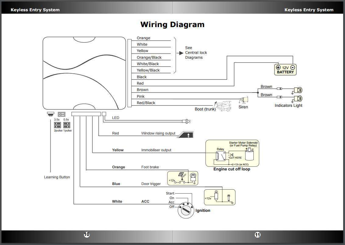Daewoo Tico Wiring Diagram - Wiring Diagrams on