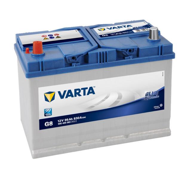 VARTA BLUE DYNAMIC Autobatterie 95AH 830A G8 geladen und wartungfrei Plus links