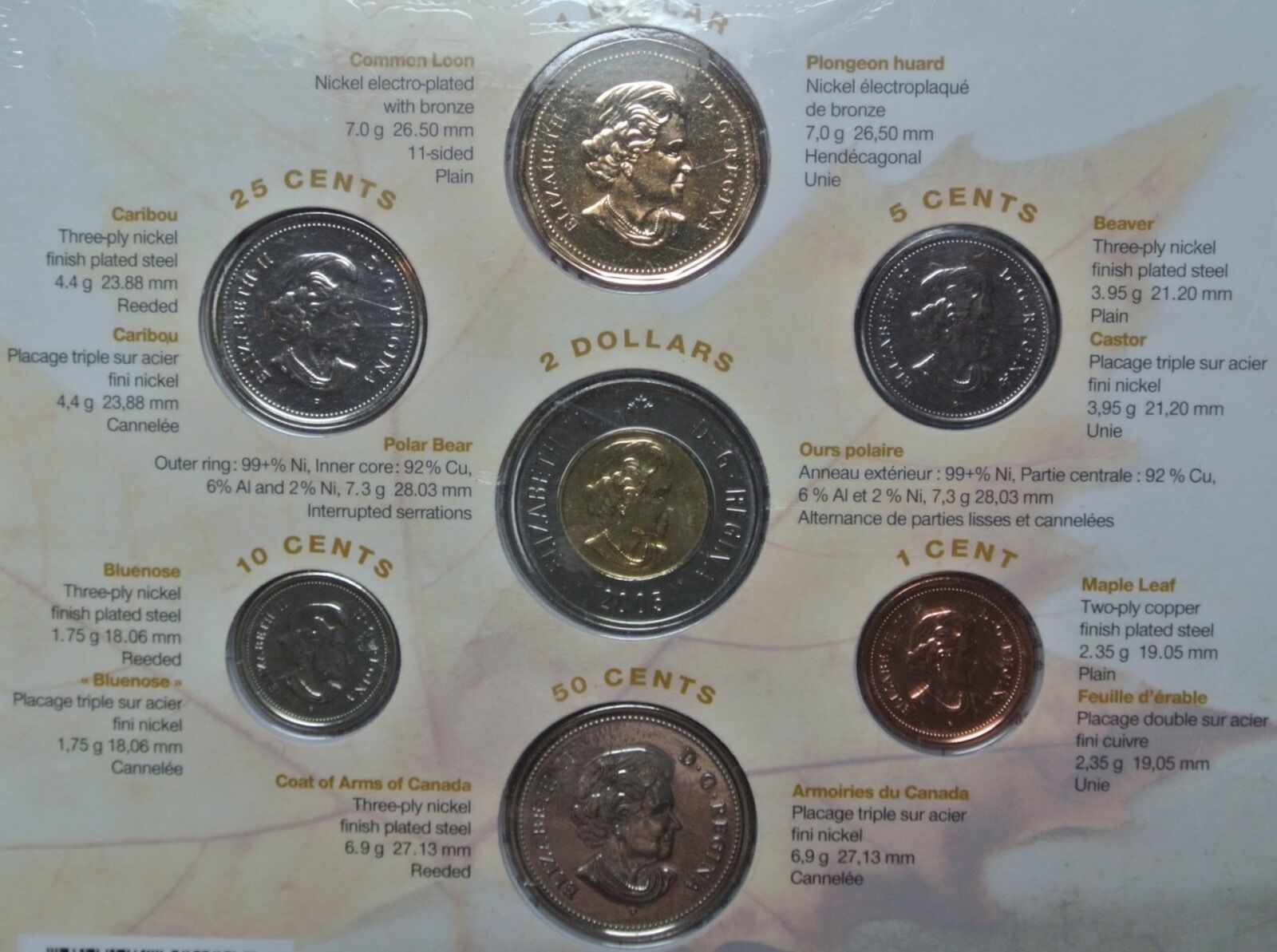 Oh RCM Canada 2005 CANADA Celebrate This Country UNC 7 Coin Gift Set