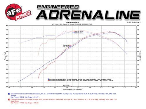 AFE Silver Bullet Throttle Body Spacer For Chevy Camaro /& Corvette 6.2L 2014-18