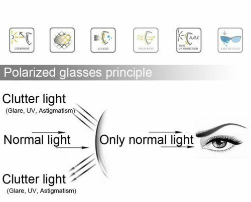 Professional Cycling Eyewear Polarized Cycling Glasses Bike Bicycle Glasses