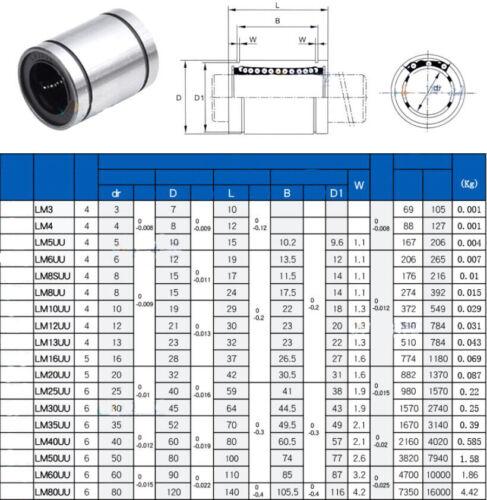 Linearlager LM13-30UU 13-30mm Kugellager Ball Bearing CNC RepRap 3D Druck Welle