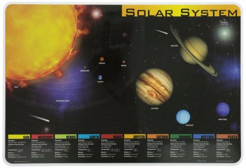 Placemats for Kids USA and World Maps The Human Body Laminated Solar System