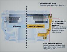45rfe 68rfe Sonnax Smart-Tech® Overdrive Clutch Housing Kit Part No. 72960-06K