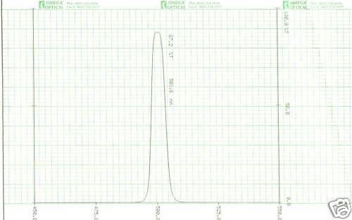 Óptica Filtro 501 Astronomía Oiii Angosto Ccd 3.2cm