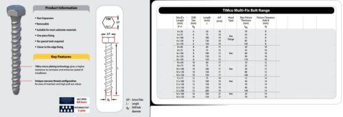 M6 m8 m10 m12 m16 set viti testa esagonale Multi Fix THUNDER Calcestruzzo Bulloni Vite Di Ancoraggio Fissaggi