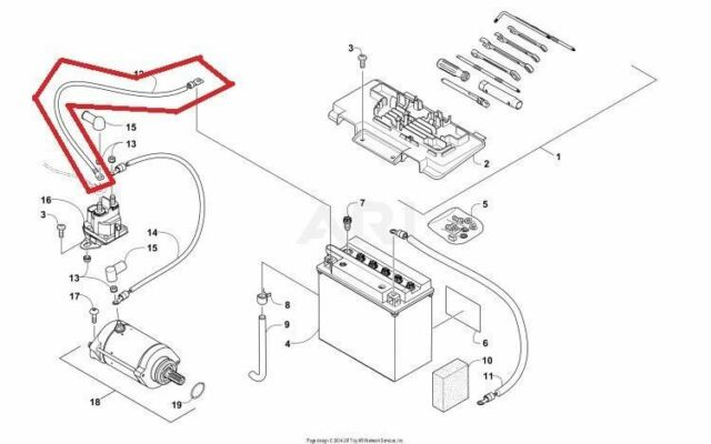 arctic cat wiring diagrams online arctic cat 700 4x4 mudpro positive negative battery wires 22 2012  arctic cat 700 4x4 mudpro positive