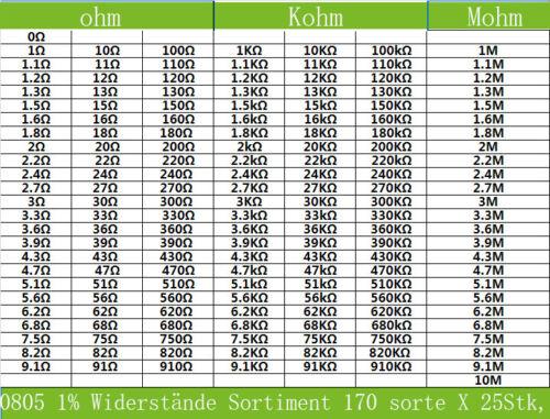 solo a ogeled SMD 0805 Resistenze Sortiment170 varietà X 25Stk 0805 4250 pz