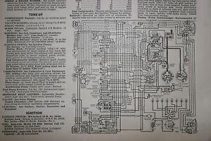 1946,1947,1948,1949,1950,1951,1952,desoto ignition wiring diagram Car Wiring Diagrams image is loading 1946 1947 1948 1949 1950 1951 1952 desoto