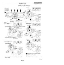manuel atelier réparation nissan patrol gr y61 - Fr