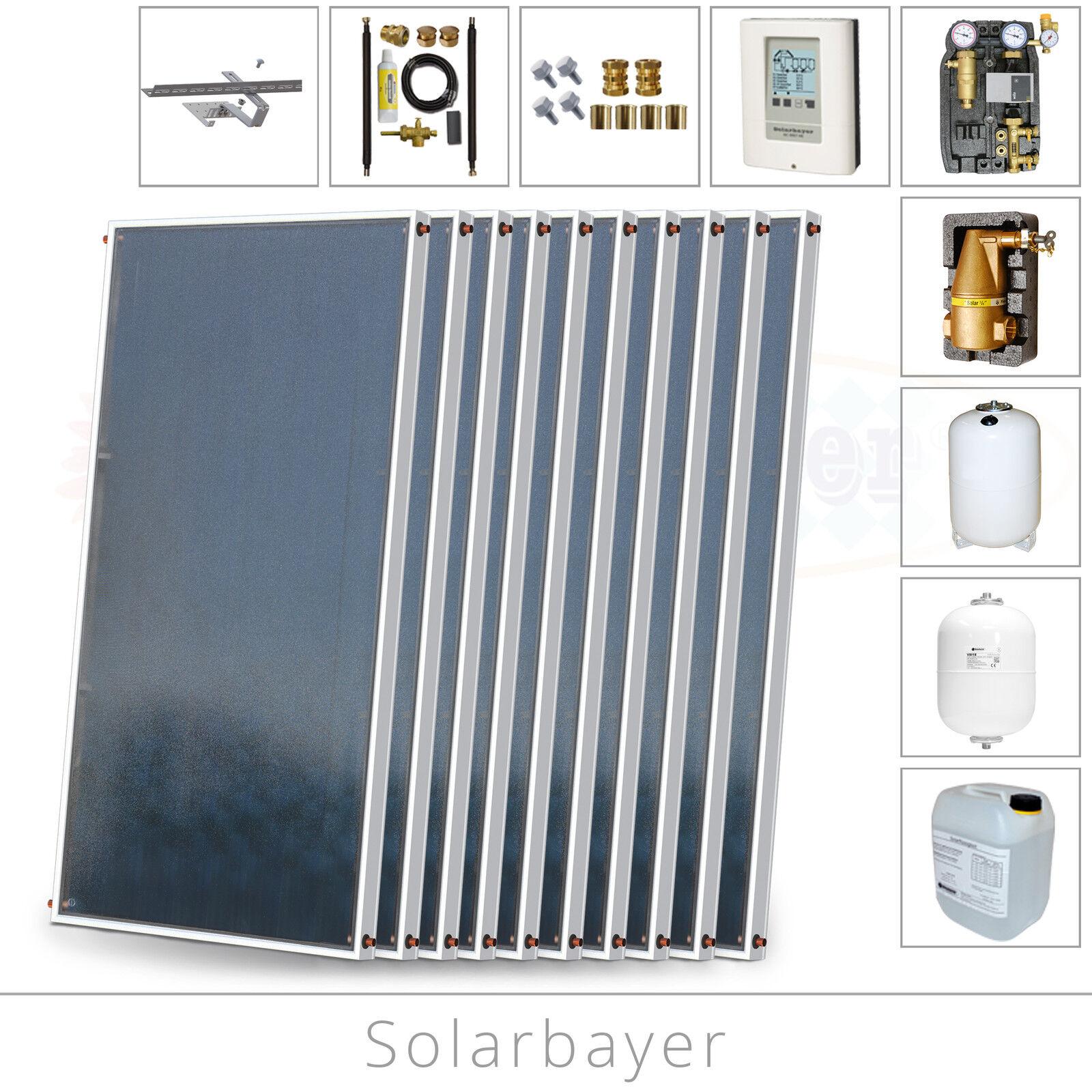 Solarbayer Thermische Solaranlage 20,20m² Solar/Wärme für Warmwasser + Heizung