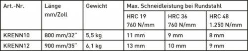 13mm Stahlschneider BA 020-K 12 von KRENN max 900mm