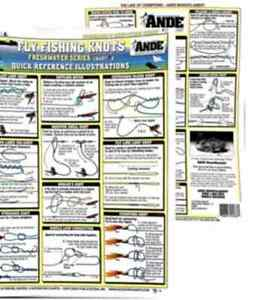 Fly-Fishing-Knots-Charts-The-Most-Important-Freshwater-Fishing-Knot-Reference