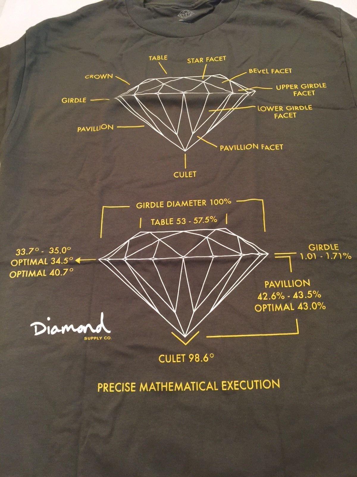 Diamond Supply Co. Mathematics s/s Tee Army Large (circa 2008) RARE