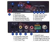 Analog NTSC RF Coax External VHF UHF Cable TV Tuner