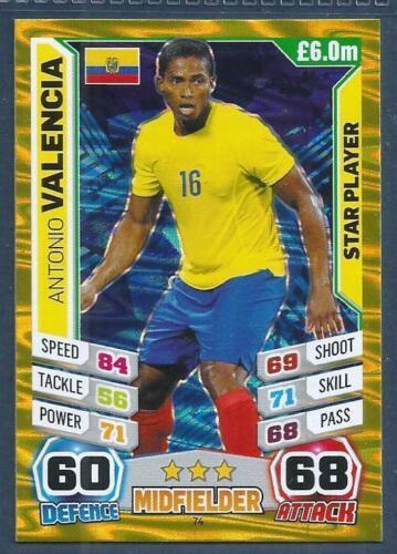 #074-ECUADOR//MAN UTD-ANTONIO VALENCIA TOPPS MATCH ATTAX  BRAZIL 2014 WORLD CUP