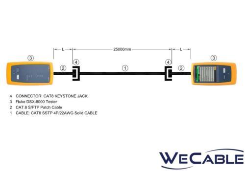 25/' White Cat 8 Cable S//FTP 2000 MHz Shielded 40Gbps Ethernet LSZH Cat 8 RJ45
